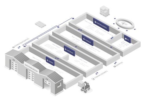 ERP Atacado – Sistema para Controle Atacado | WK Sistemas