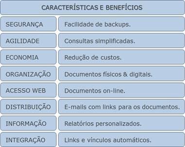 caracteristicas-beneficios